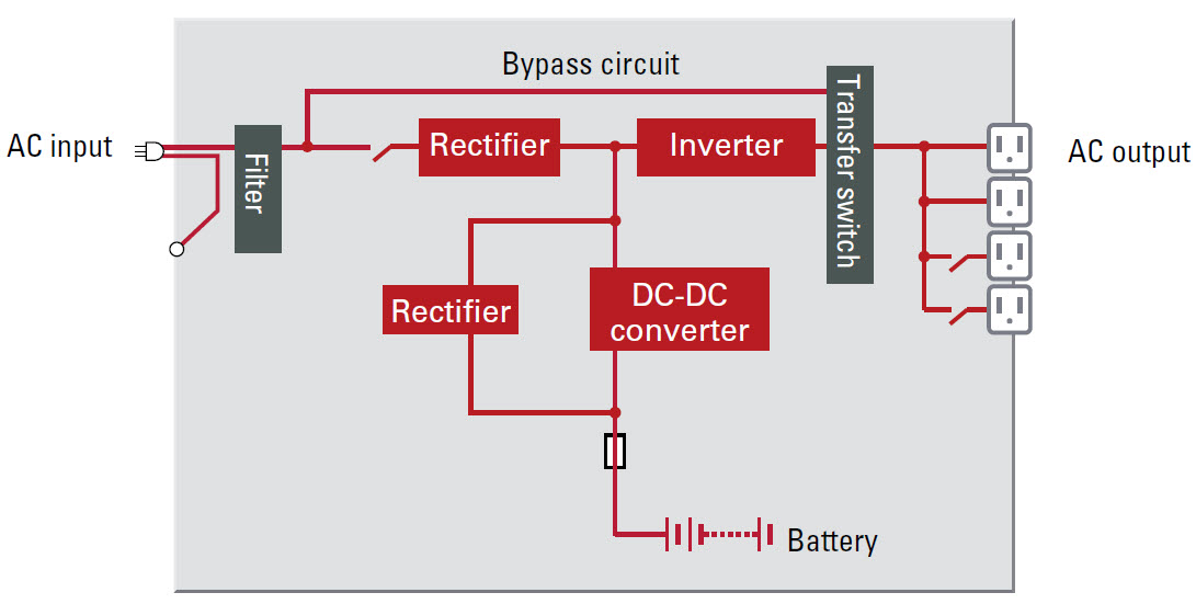 a11g ni circuit design
