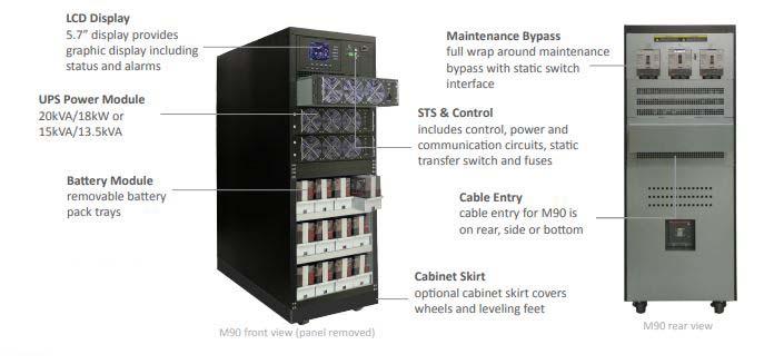15kVA Modular Online UPS | Three Phase 200V | Double Conversion