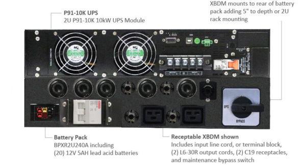 5kVA UPS Rear View P91-5K